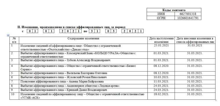 УГМК перестала контролировать собственный имиджевый мегапроект. Документ