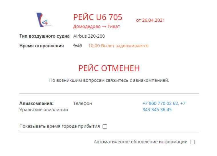 «Уральские авиалинии» отменили первый за год рейс в Черногорию