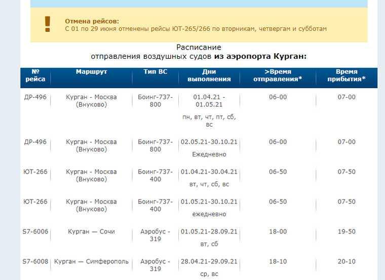 Самолеты из Кургана станут реже летать в Москву